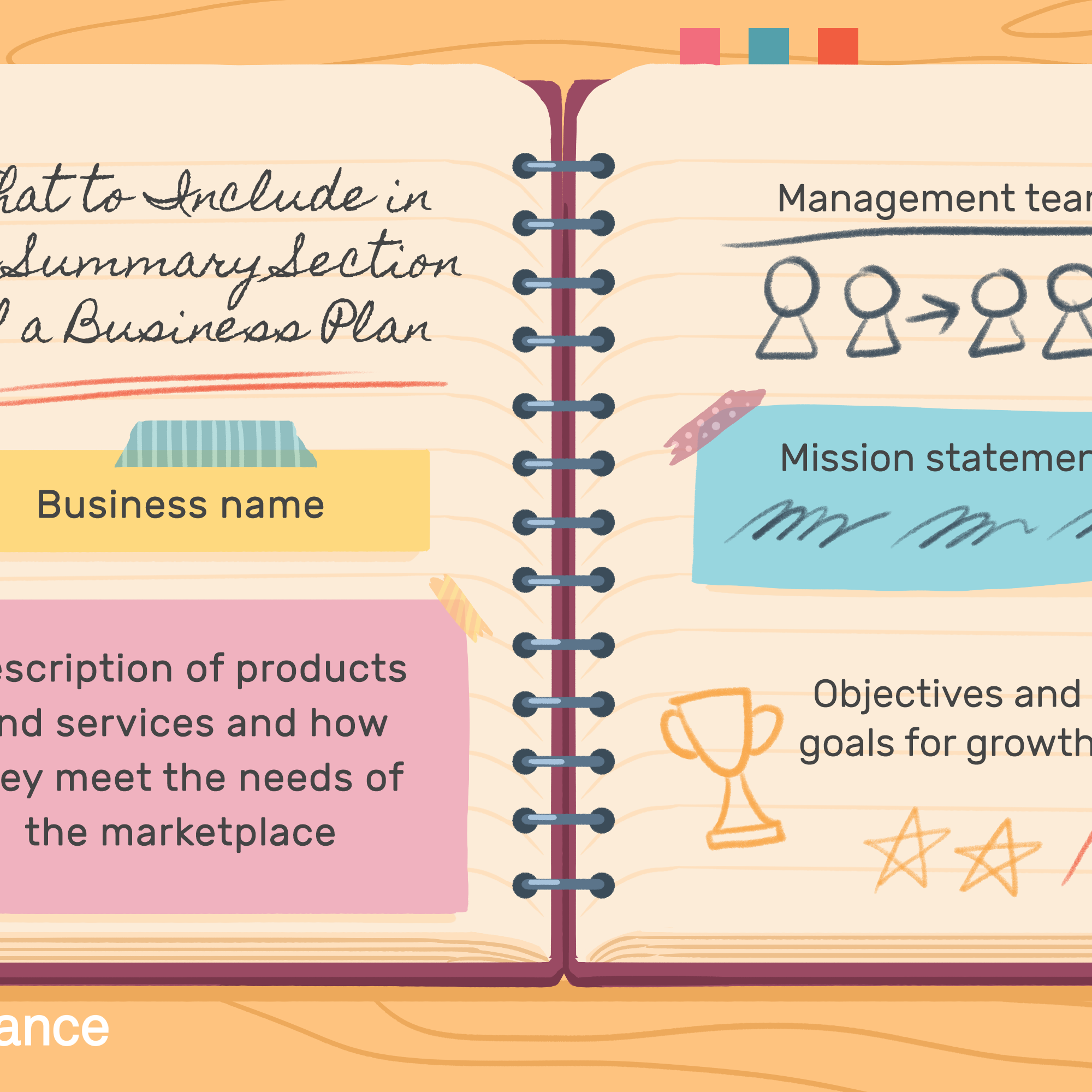 An Example Of The Company Summary In A Business Plan
