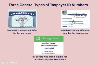 42e8e49d Tax ID, Employer ID, or Individual Tax ID Number Explained