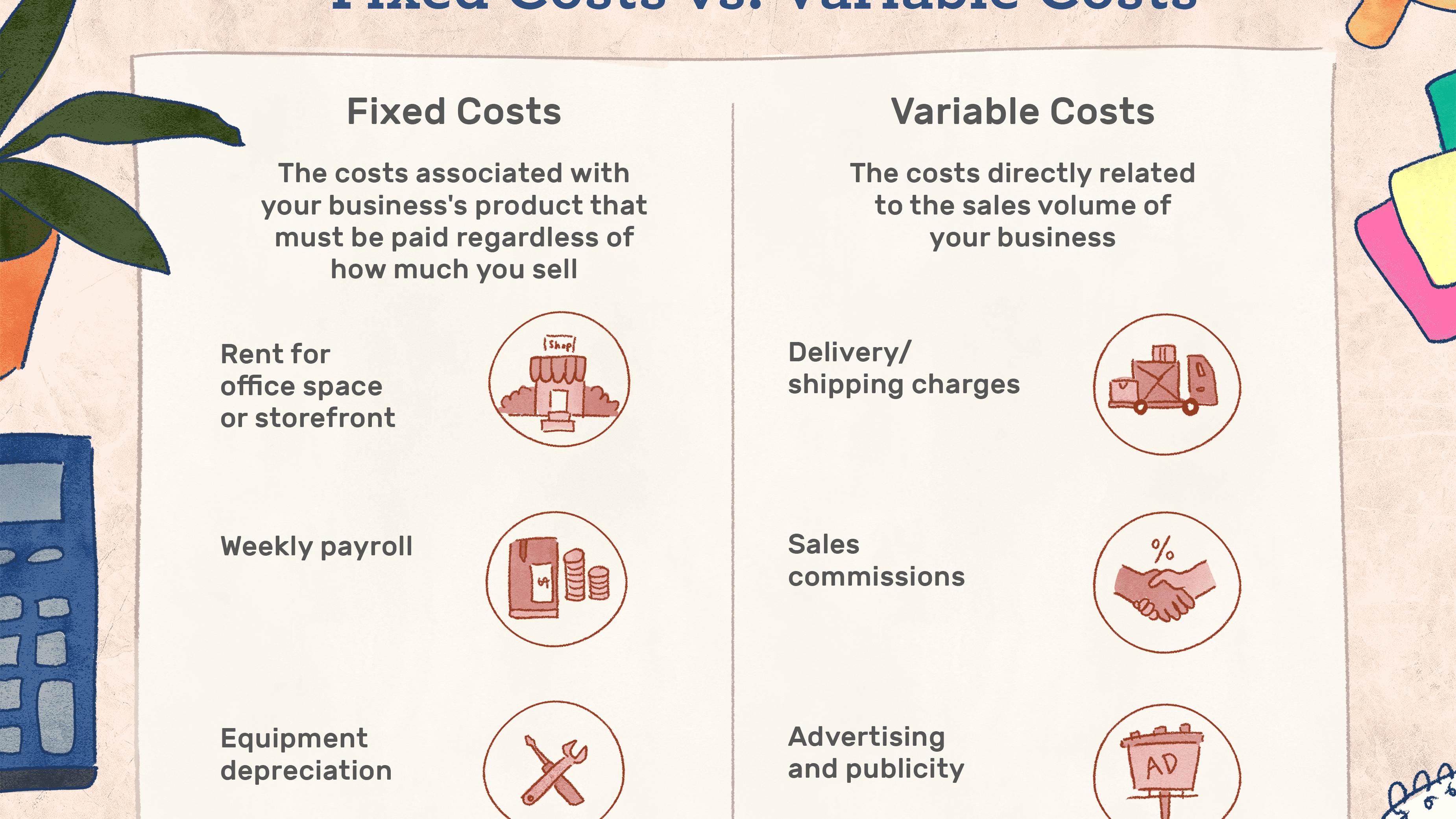 Fixed and Variable Costs When Operating a Business