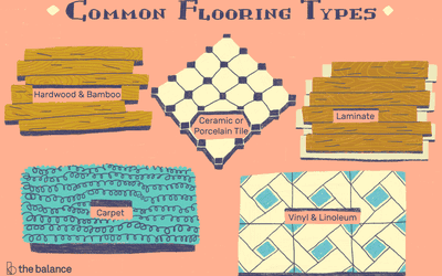 Flooring Types Most Recommended By Home Builders