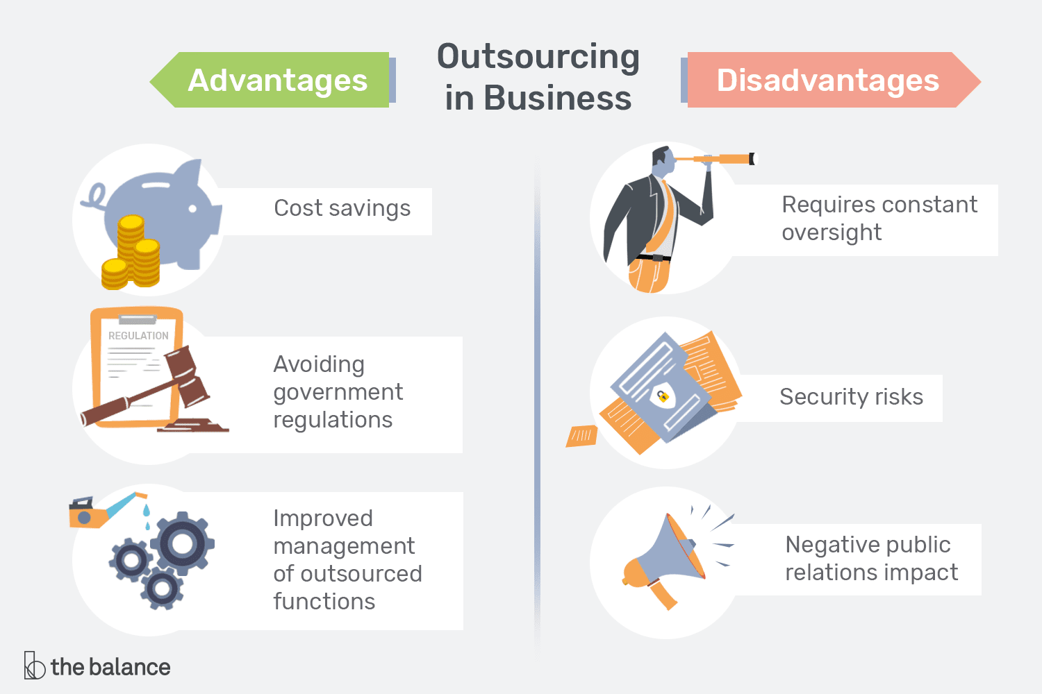 offshore outsourcing advantages and disadvantages Go to us for those who need offshoring and outsourcing advantages and disadvantages we offers customer assist, back office, it, content advertising, authorized and recruitment companies.