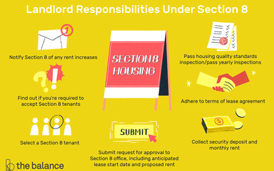 6 Risks Of Renting To Section 8 Tenants