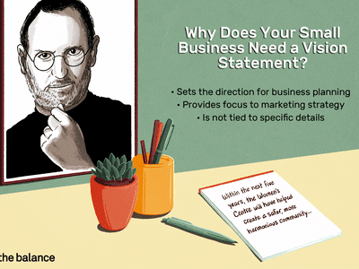 Vision statements for small businesses