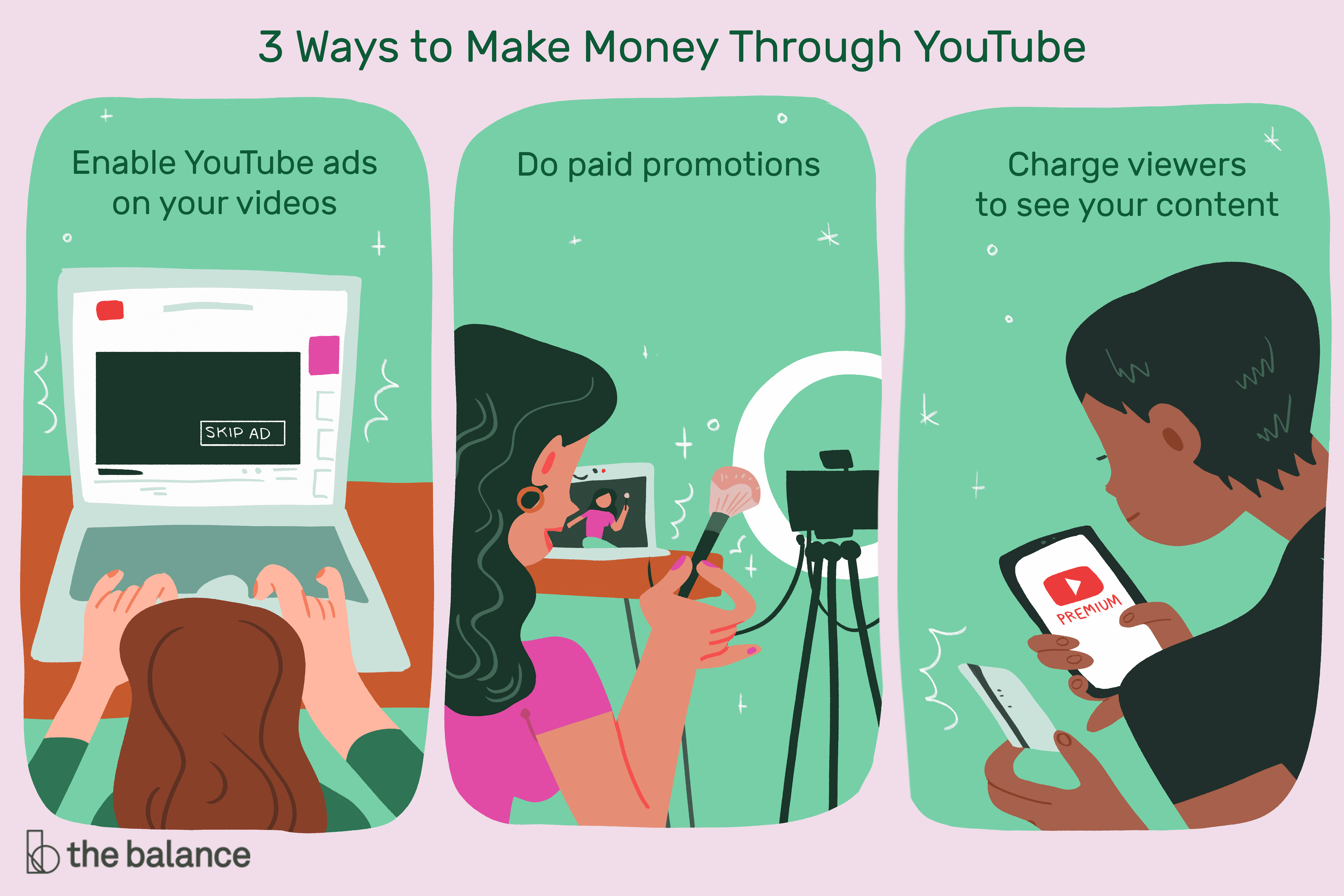 How to Make Money and Get Paid by YouTube