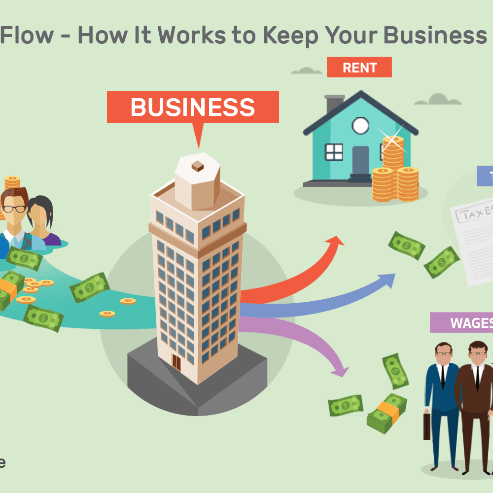 What is Cash Flow and Why Is It Important?