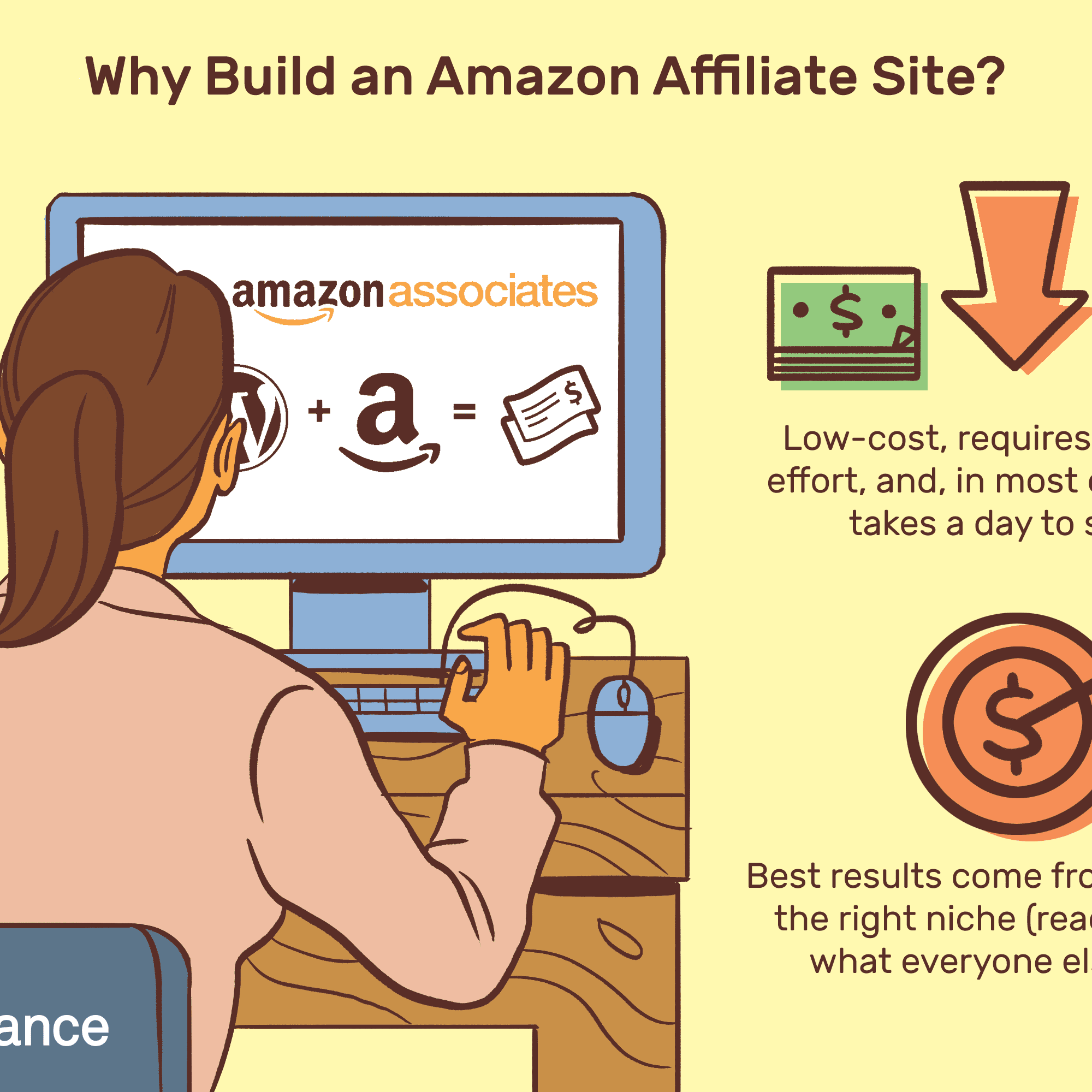 15 Steps to Making Money Online With an Amazon Affiliate Site