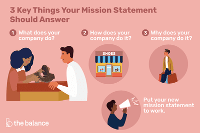 how to write a mission statement with examples keep your company focused with a targeted mission statement