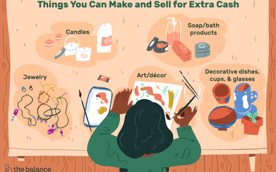 65 Places to Sell Your Stuff Online for Extra Money