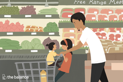This illustration shows a dad with his two kids shopping at the grocery store in the meat and vegetables aisle.