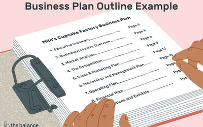 Business Plan What Is It