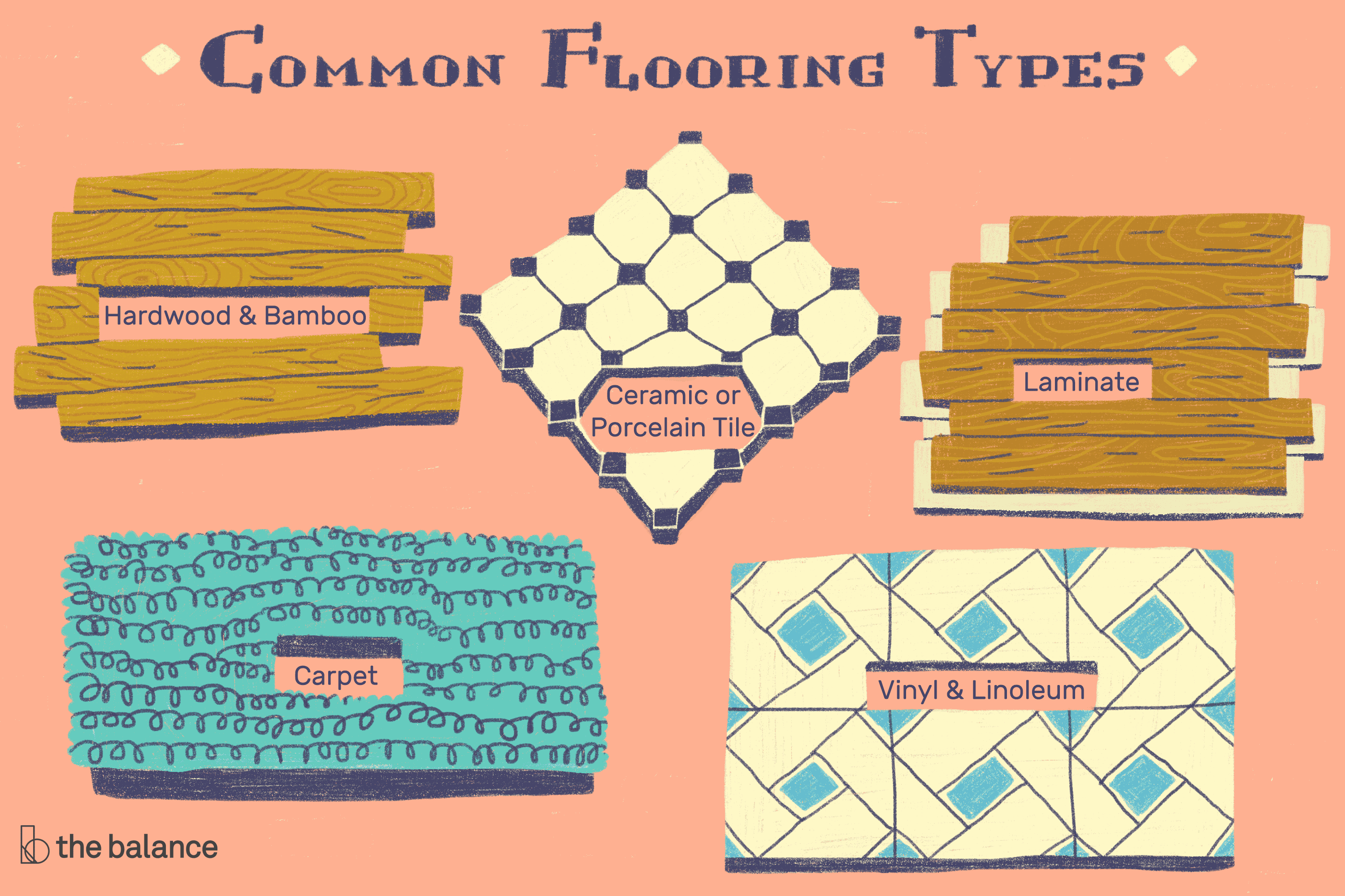 Common Flooring Types Curly Used In Renovation And Building