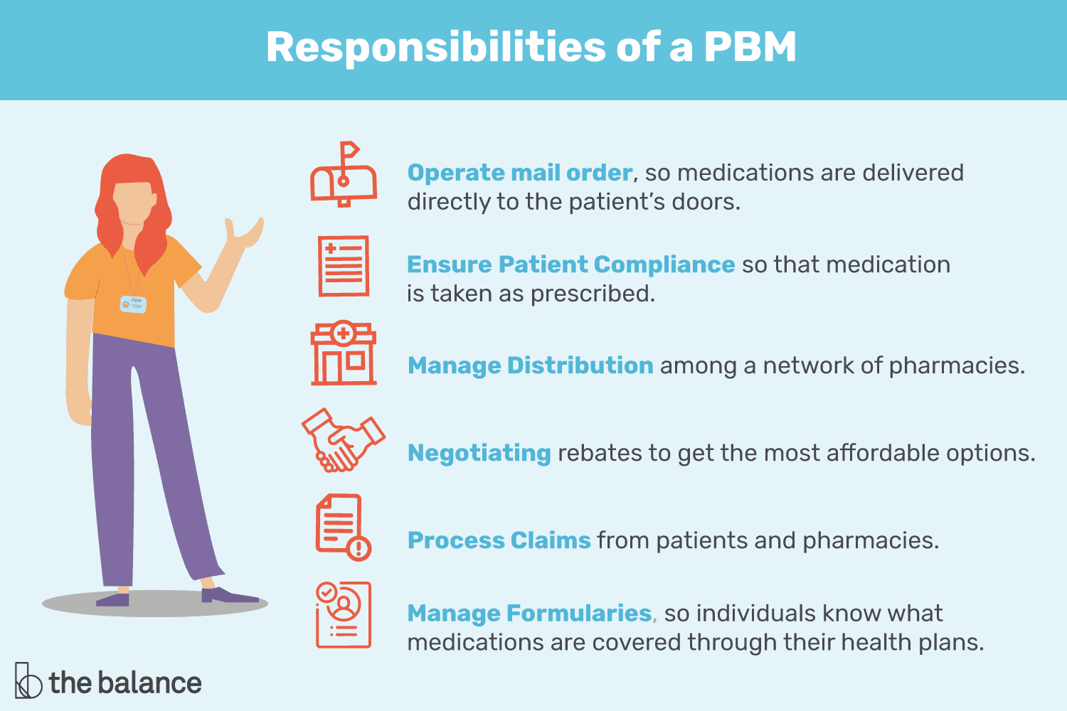 How Pharmacy Benefit Managers (PBMs) Work