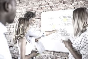 Marketing consultant pointing at a white board during a strategy meeting