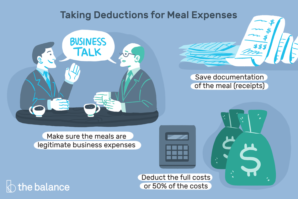 "image shows three images: two men in suits talking over coffee, a pile of receipts, and a calculator. Text reads: ""Taking deductions for meal expenses: make sure the meals are legitimate business expenses; save documentation of the meal (receipts); deduct the full costs or 50% of the costs"""
