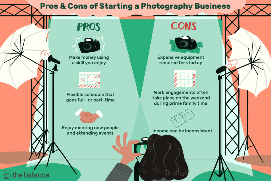 Illustration shows the pros and cons of starting a photography business including that you can make money using a skill you enjoy, flexible schedule that goes full- or part-time, meeting new people and attending events, expensive equipment required to get started, work engagements often on weekends during prime family time, and income can be inconsistent.