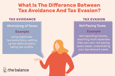 What Is The Difference Between Tax Avoidance And Evasion
