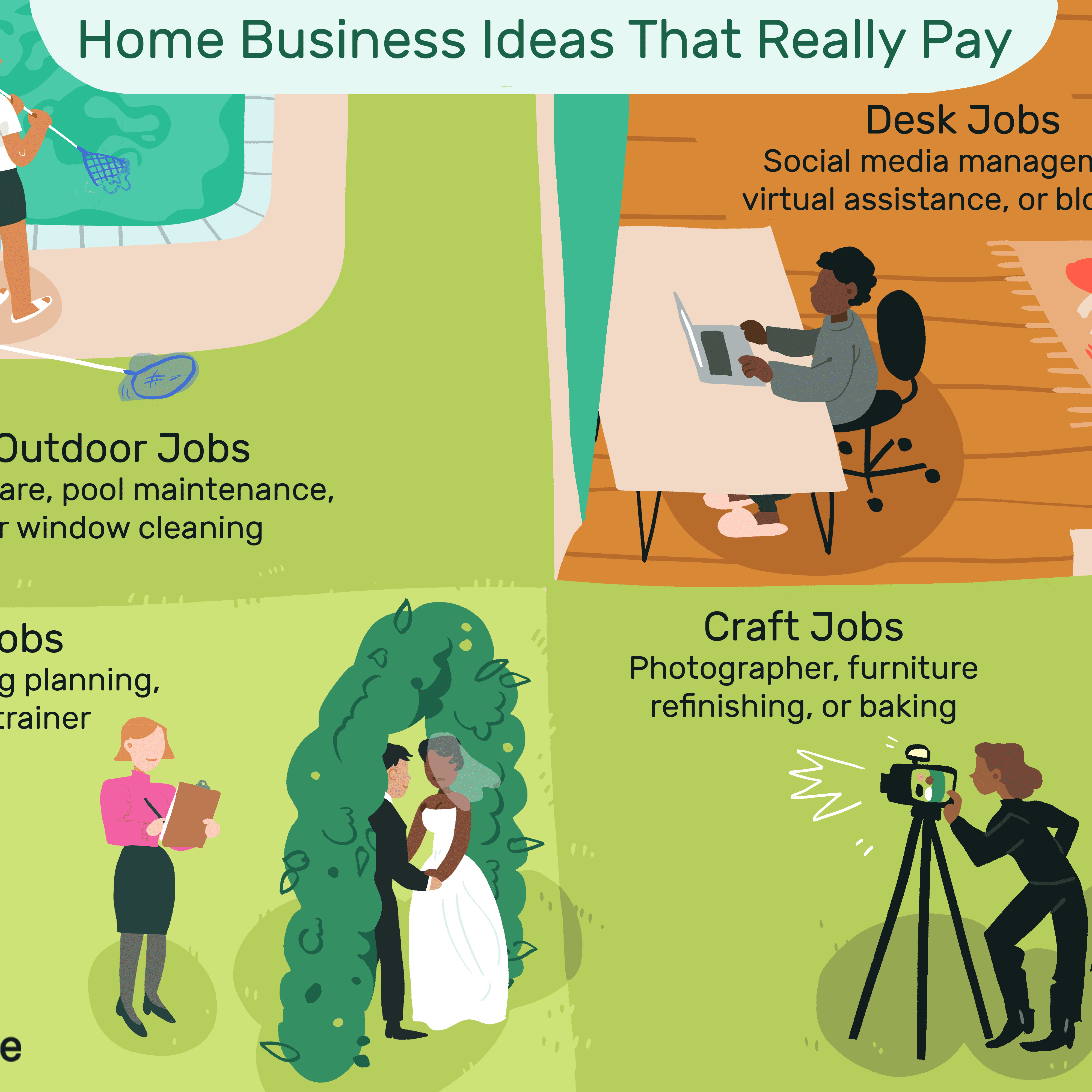 Home Business Ideas That Really Pay