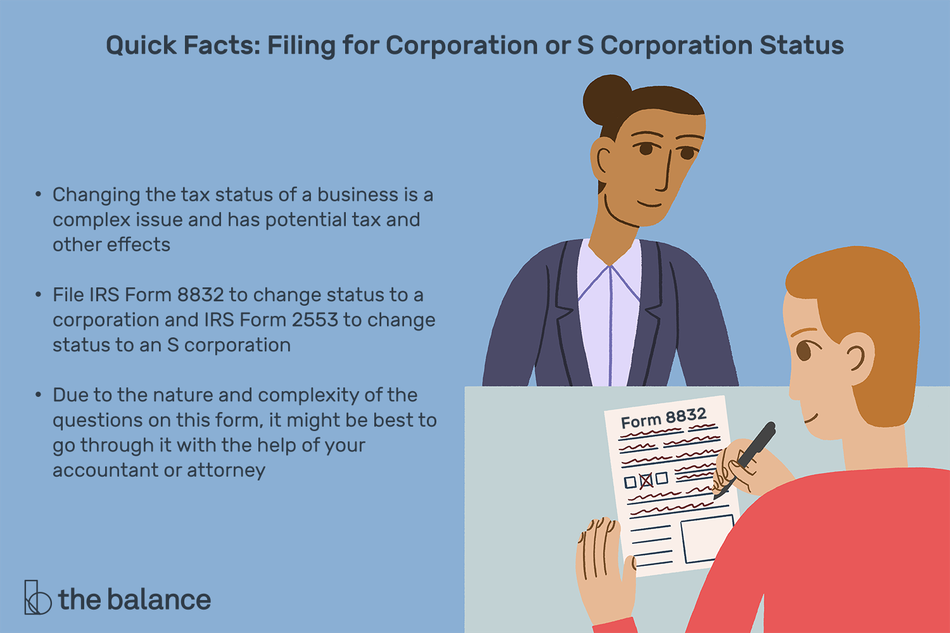 illustration of a person filling out a form 8832 in front of a businessperson. the text on the illustration describes quick facts about filing for a corporation or s corporation status.