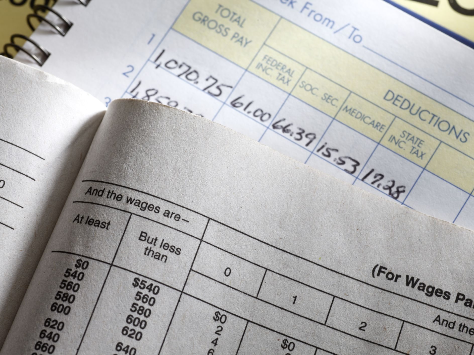 Payroll Taxes and Employer Responsibilities