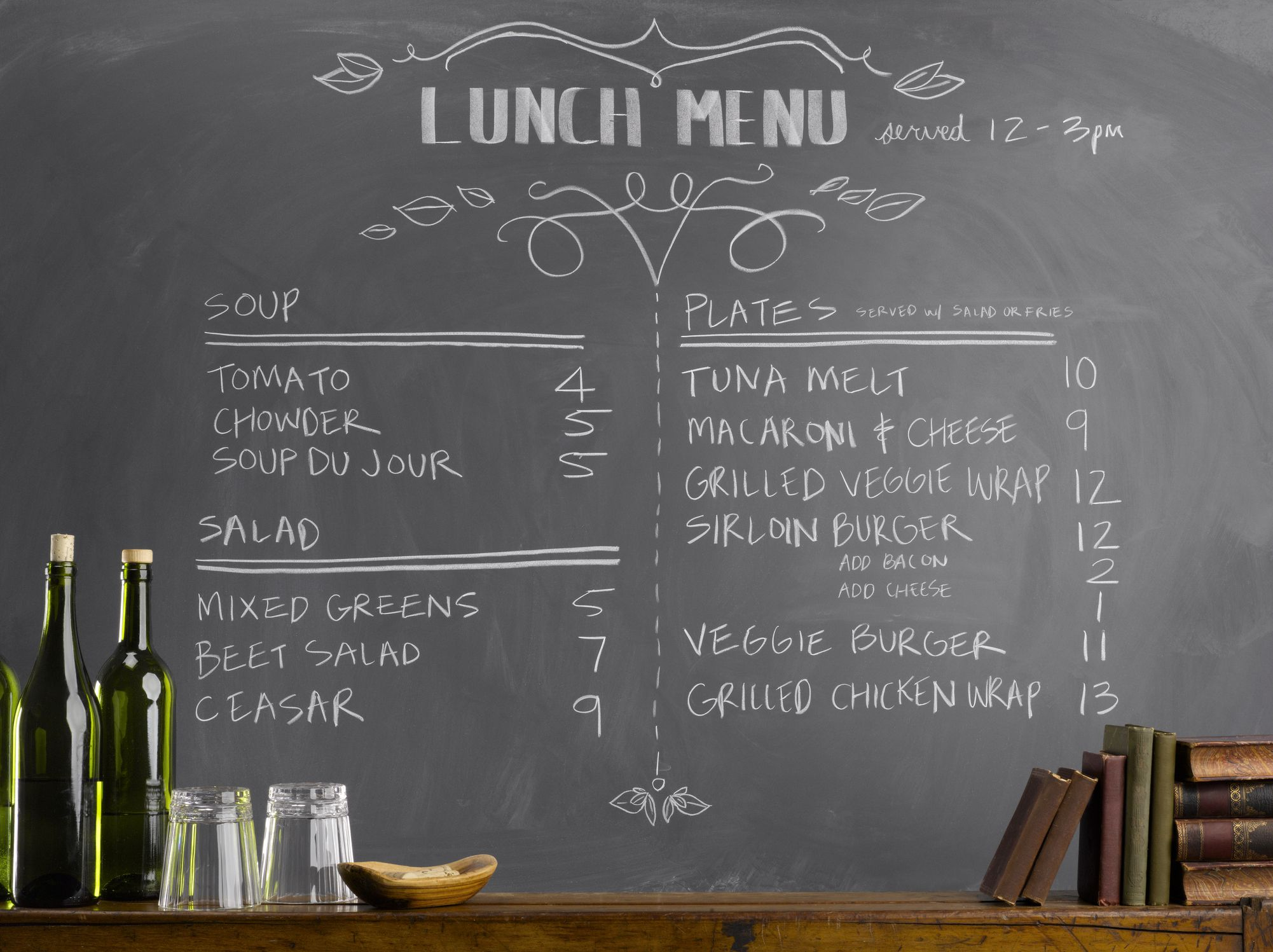 Some Tips For Pricing Your Restaurant Menu