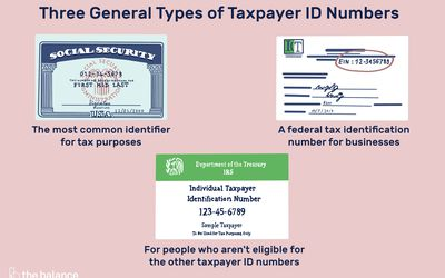 Documents You Can Use to Verify I-9 Eligibility