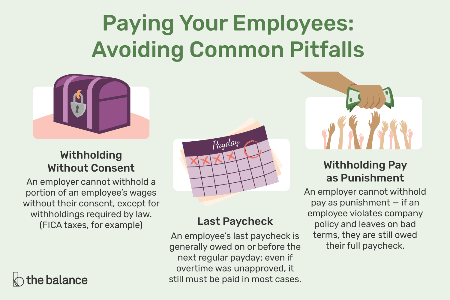Legal Consequences of Not Paying Employees on Time
