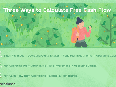 Three ways to calculate free cash flow