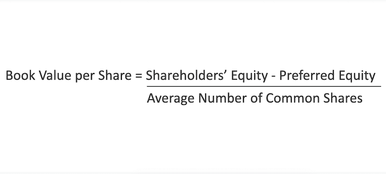 The formula for how to calculate book value per share