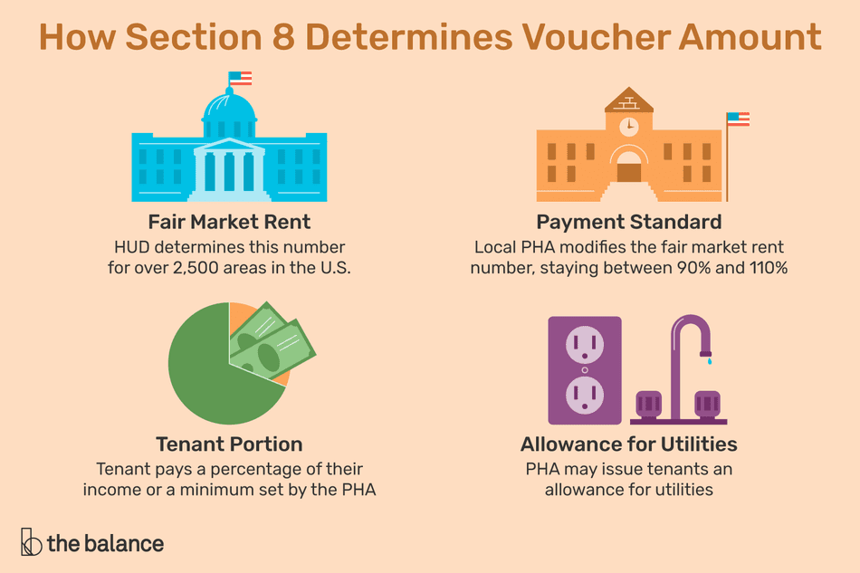 How Much Section 8 Will Pay a Landlord