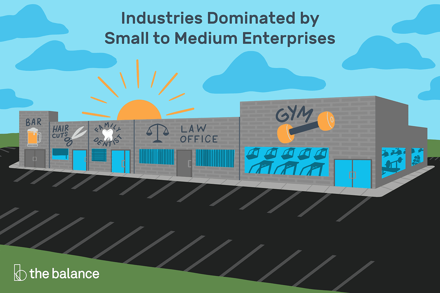 What Are SMEs? SME Definition