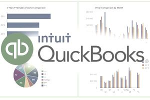 How To Use Quickbooks Budgets And Forecast Reports