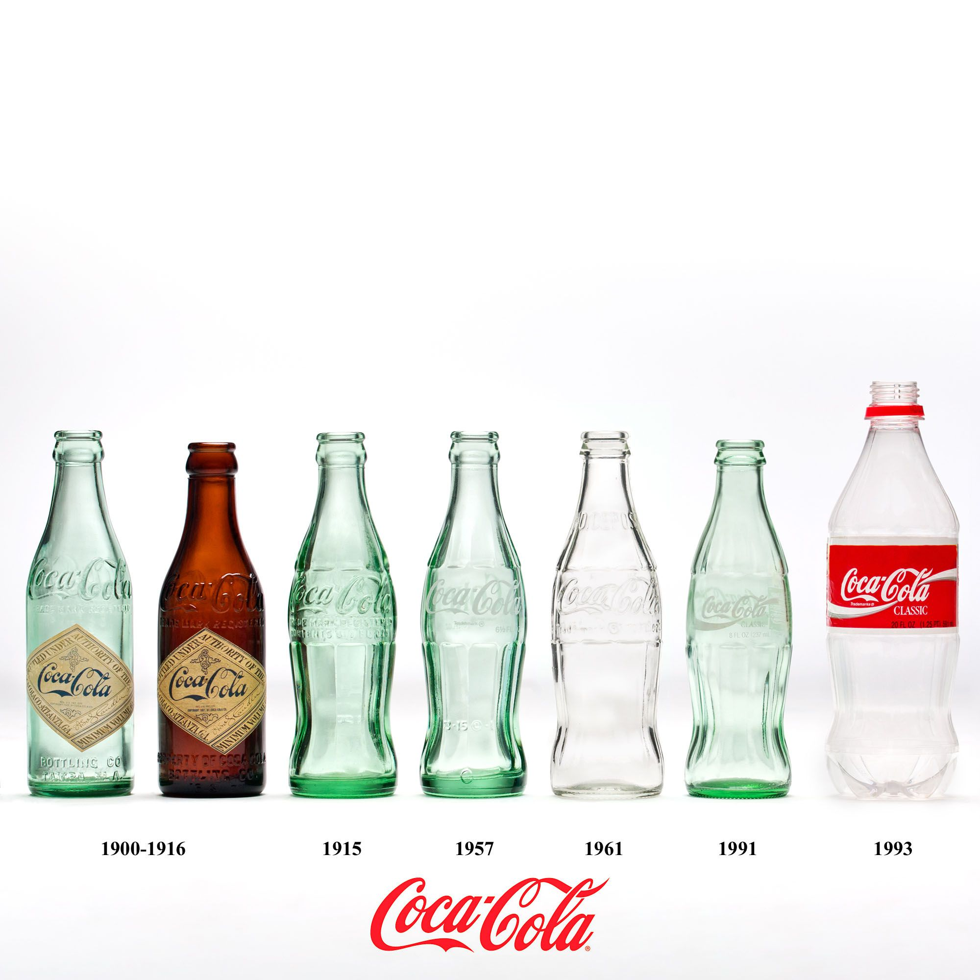 Brand Loyalty Case Study Coca-Cola Can Change-Up