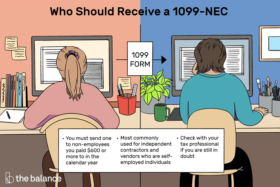 """Image shows two people in a split-scene, both working on their computers. Title reads: Who should receive a 1099-NEC form"""" Text reads: """"You must send one to non-employees you paid $600 or more to in the calendar year; Most commonly used for independent contractors and vendors who are self-employed individuals; Check with your tax professional if you are still in doubt."""""""