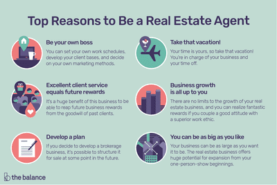 Top Reasons to Be a Real Estate Agent graphic