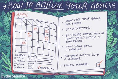 How to Create an Action Plan to Achieve Your Home Business Goals