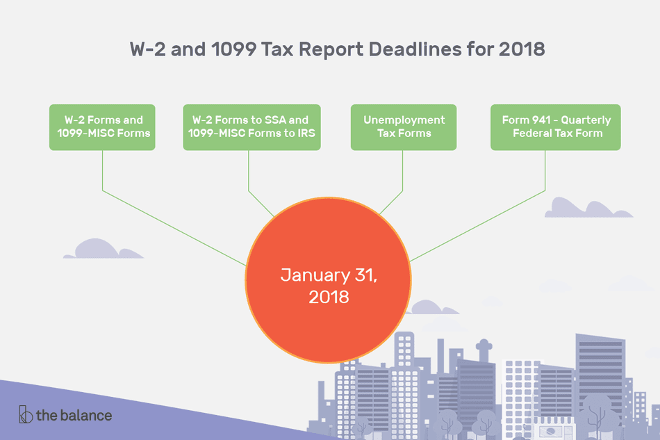 w-2 and 1099 tax report illustration