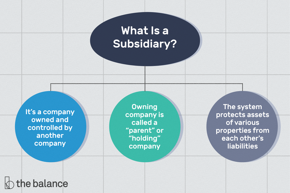 What is a subsidiary?