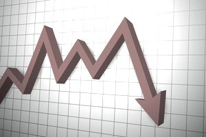 a bar graph depicting a down trend