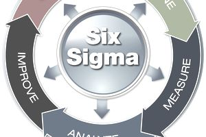 colorful six sigma diagram