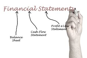 Small Business Financial Statement Template from www.thebalancesmb.com
