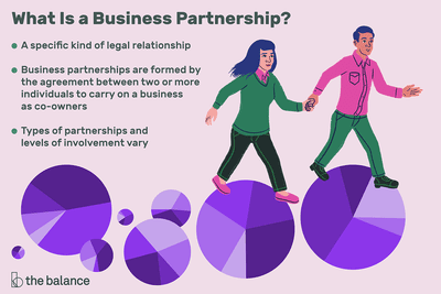 What Is a Business Partnership? How Does It Work?