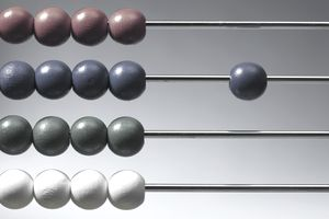 An abacus representing the various costs of production
