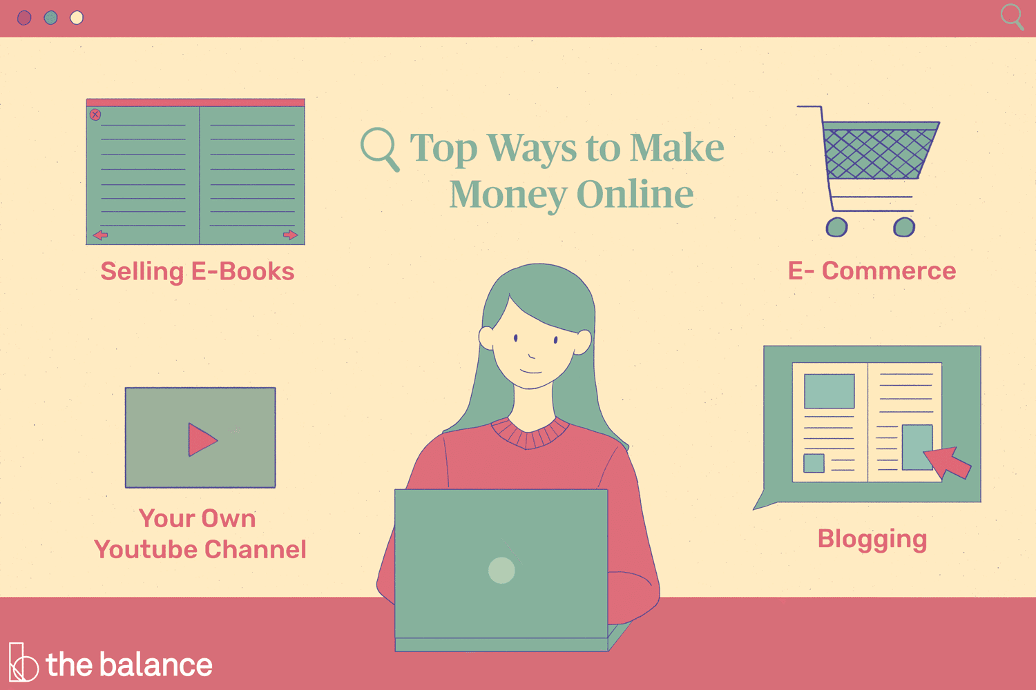 Make Money Online - Top 7 Ways to Do It