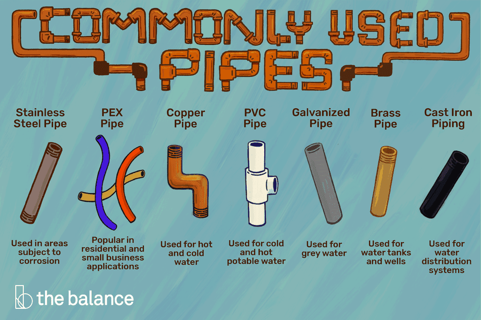 Image shows 7 pipe options. Text reads: