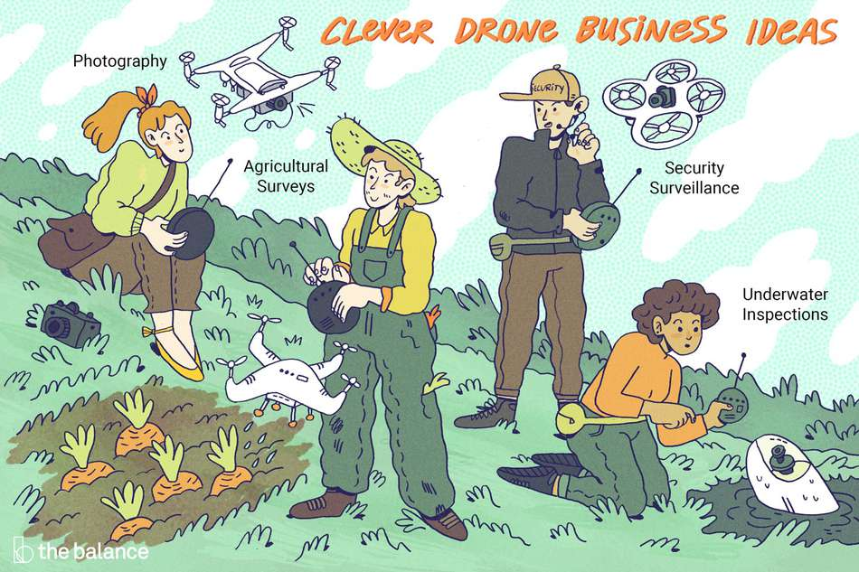 "Image shows four people on a grassy hill doing various activities with drones. text reads: ""Clever drone business ideas: photography, agricultural surveys, security surveillance, underwater inspections"""