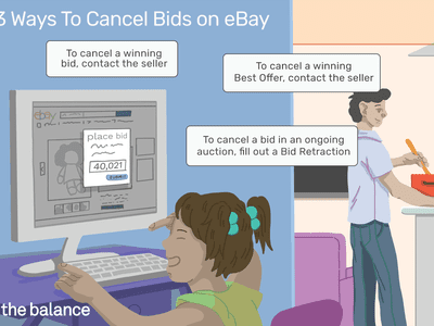 Image shows a small girl placing a $40,021 bid on eBay while her dad is cooking in the other room. Text reads: