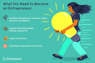 What you need to become an entrepreneur