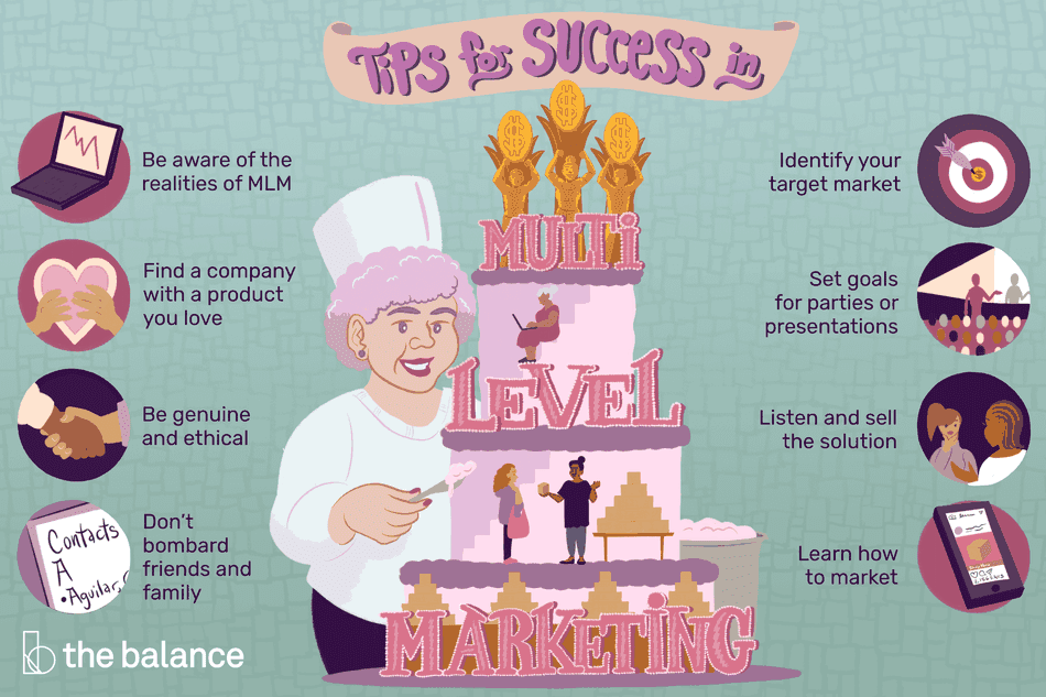 "Image shows a happy woman assembling a three-tiered cake. Text reads: ""Tips for success in multi level marketing: be aware of the realities of MLM; find a company with a product you love; be genuine and ethical; don't bombard friends and family; identify your target market; set goals for parties or presentations; listen and sell the solution' learn how to market"""