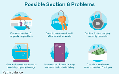 What Happens During a Section 8 Inspection?