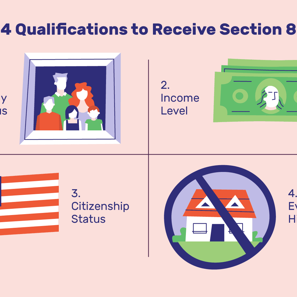 Miraculous You Must Meet These 4 Requirements To Receive Section 8 Beutiful Home Inspiration Ommitmahrainfo